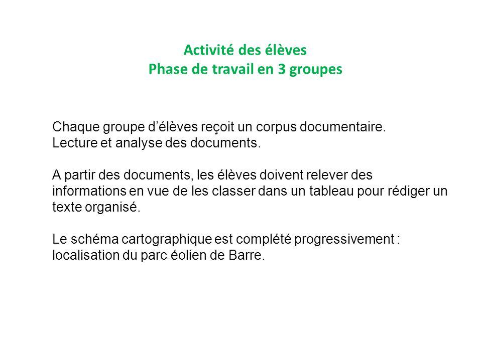 Activité des élèves Phase de travail en 3 groupes