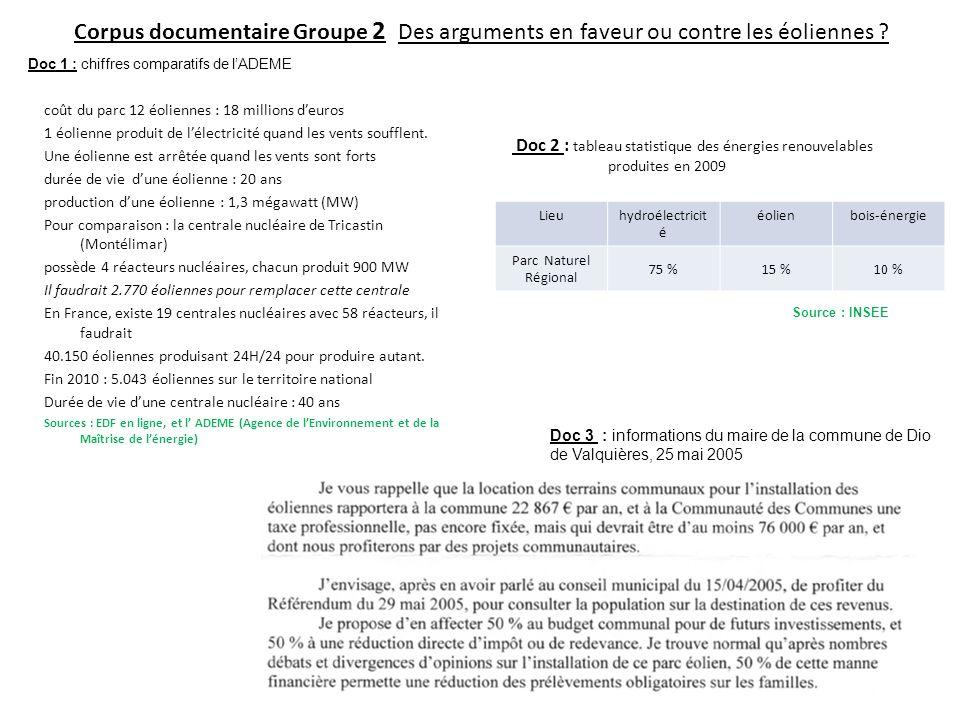 Corpus documentaire Groupe 2 Des arguments en faveur ou contre les éoliennes
