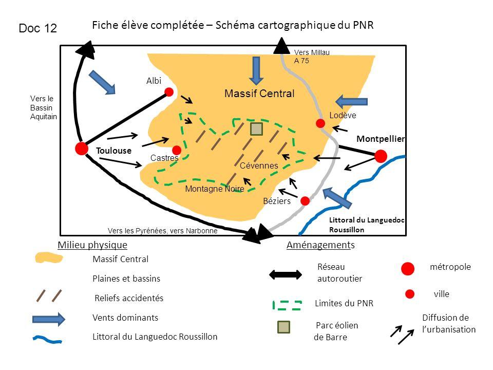 Fiche élève complétée – Schéma cartographique du PNR