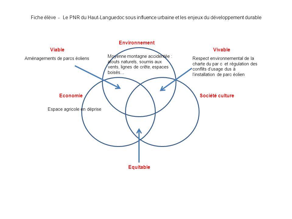 Fiche élève - Le PNR du Haut-Languedoc sous influence urbaine et les enjeux du développement durable