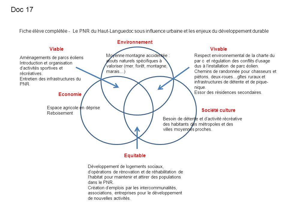 Doc 17Fiche élève complétée - Le PNR du Haut-Languedoc sous influence urbaine et les enjeux du développement durable.