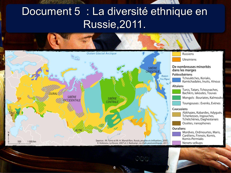 Document 5 : La diversité ethnique en Russie,2011.