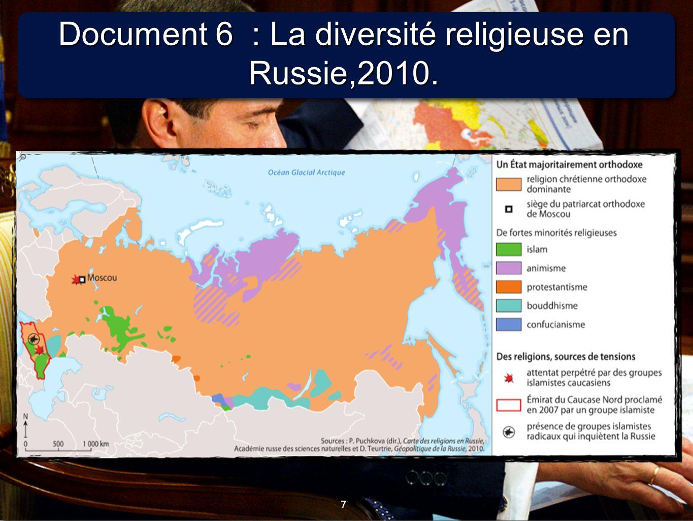 Document 6 : La diversité religieuse en Russie,2010.