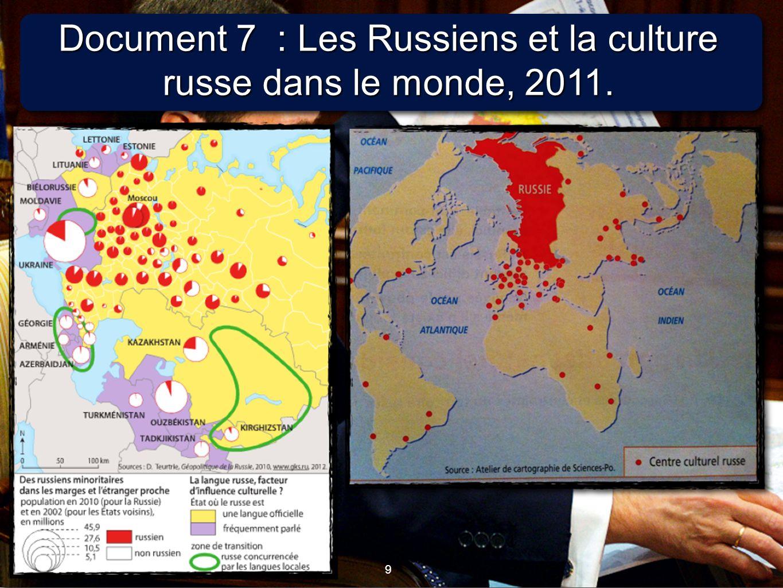 Document 7 : Les Russiens et la culture russe dans le monde, 2011.