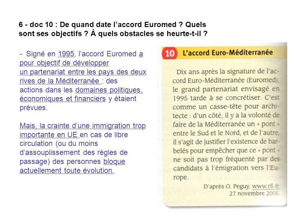 6 - doc 10 : De quand date l'accord Euromed. Quels sont ses objectifs