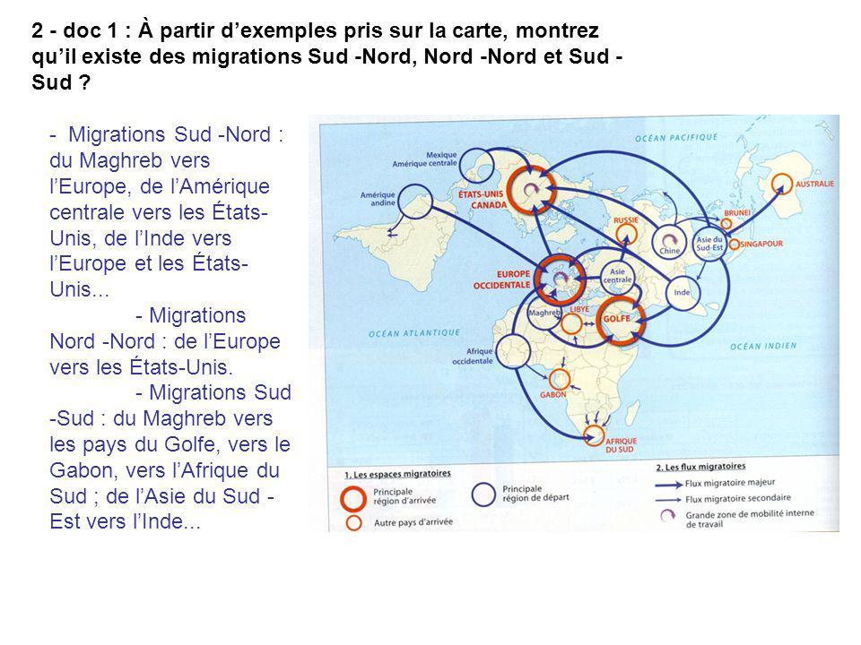 2 - doc 1 : À partir d'exemples pris sur la carte, montrez qu'il existe des migrations Sud -Nord, Nord -Nord et Sud -Sud