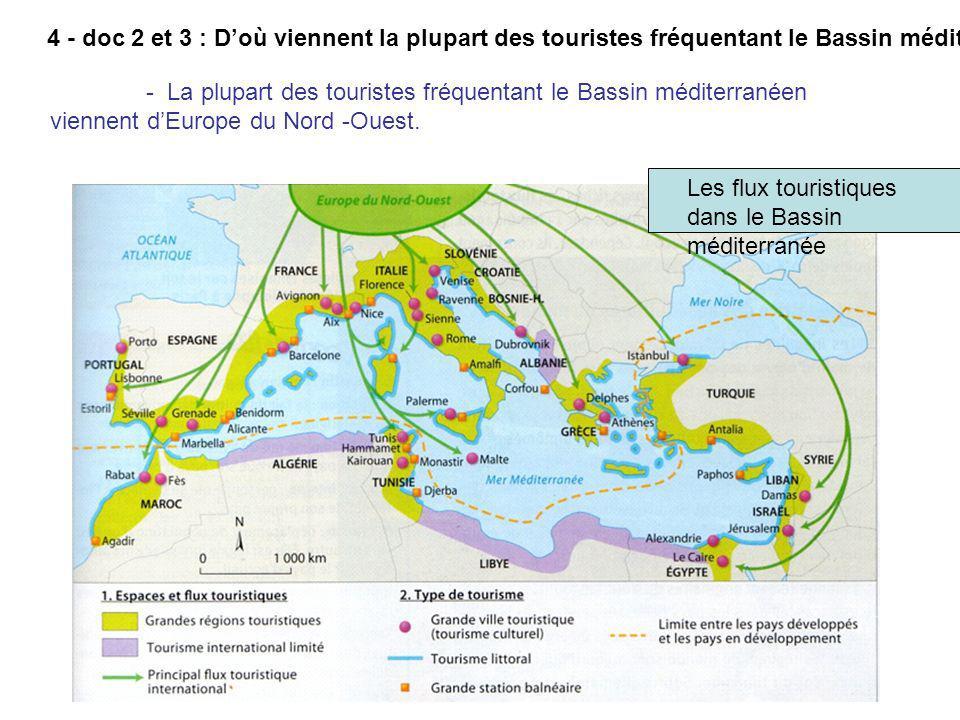 4 - doc 2 et 3 : D'où viennent la plupart des touristes fréquentant le Bassin méditerranéen