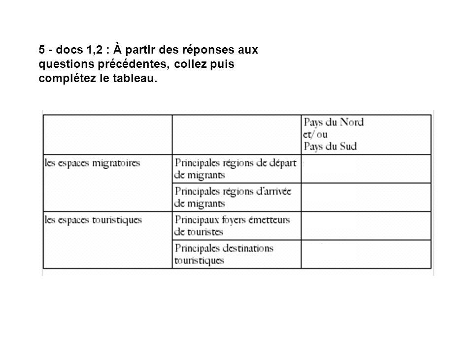 5 - docs 1,2 : À partir des réponses aux questions précédentes, collez puis complétez le tableau.