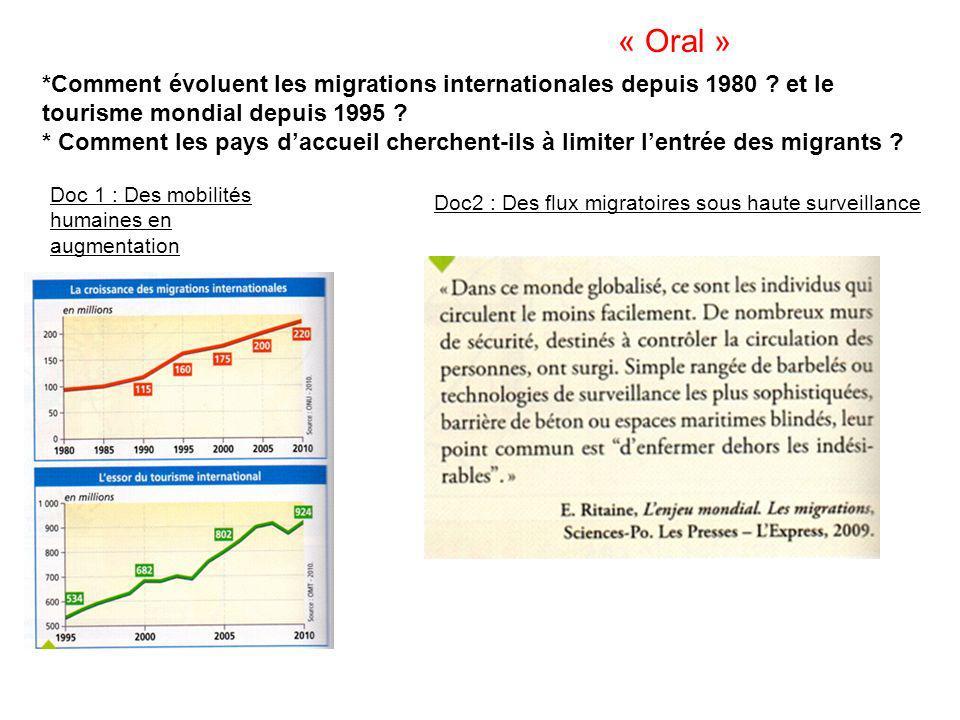 « Oral » *Comment évoluent les migrations internationales depuis 1980 et le tourisme mondial depuis 1995