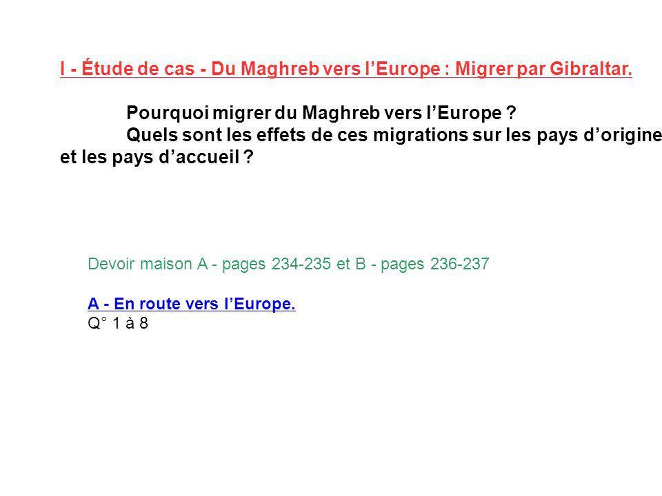 I - Étude de cas - Du Maghreb vers l'Europe : Migrer par Gibraltar.