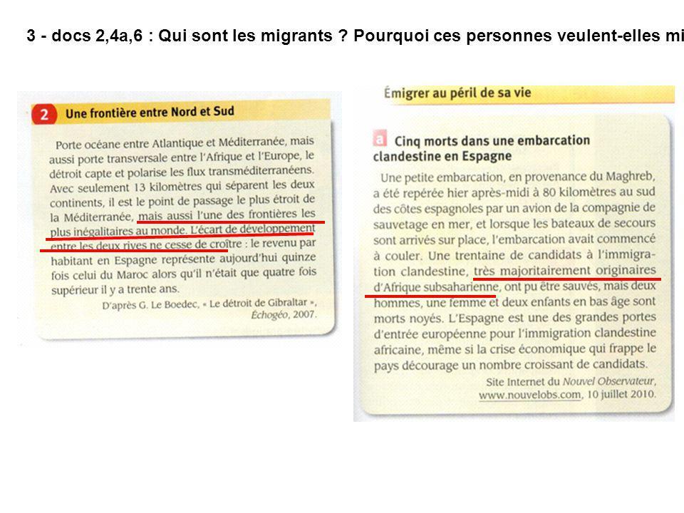 3 - docs 2,4a,6 : Qui sont les migrants