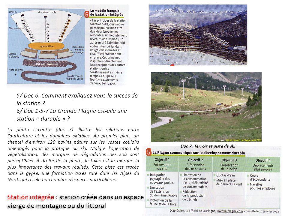 Doc 7. Terroir et piste de ski