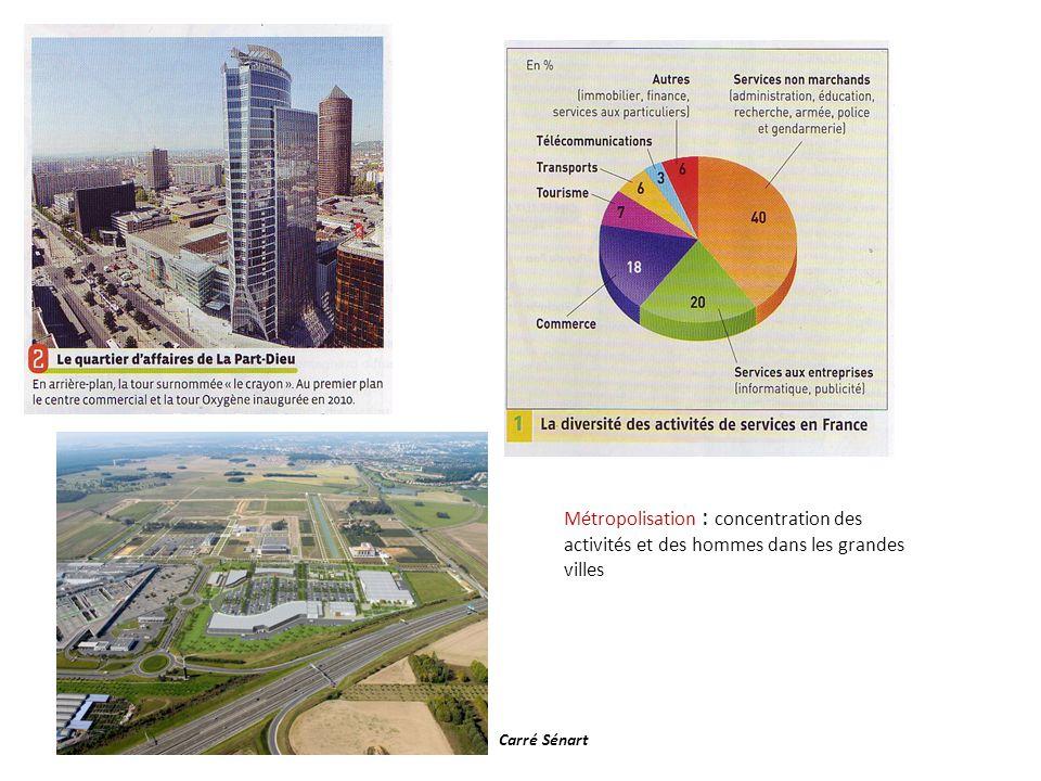 Métropolisation : concentration des activités et des hommes dans les grandes villes