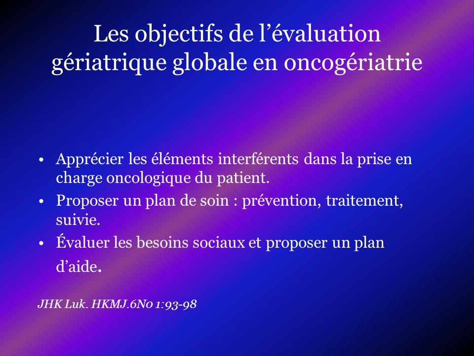 Les objectifs de l'évaluation gériatrique globale en oncogériatrie