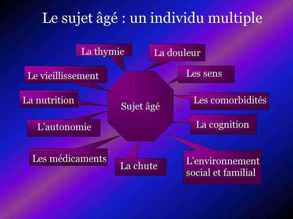 Le sujet âgé : un individu multiple