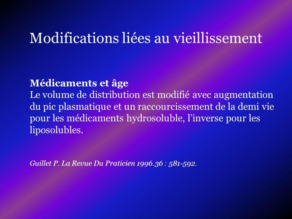 Modifications liées au vieillissement