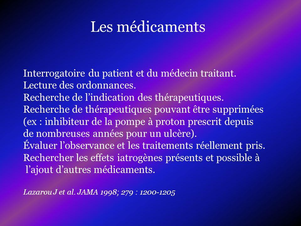 Les médicaments Interrogatoire du patient et du médecin traitant.