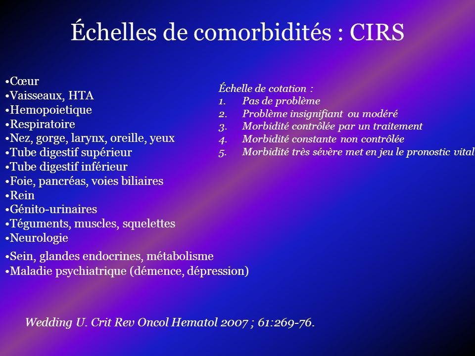 Échelles de comorbidités : CIRS