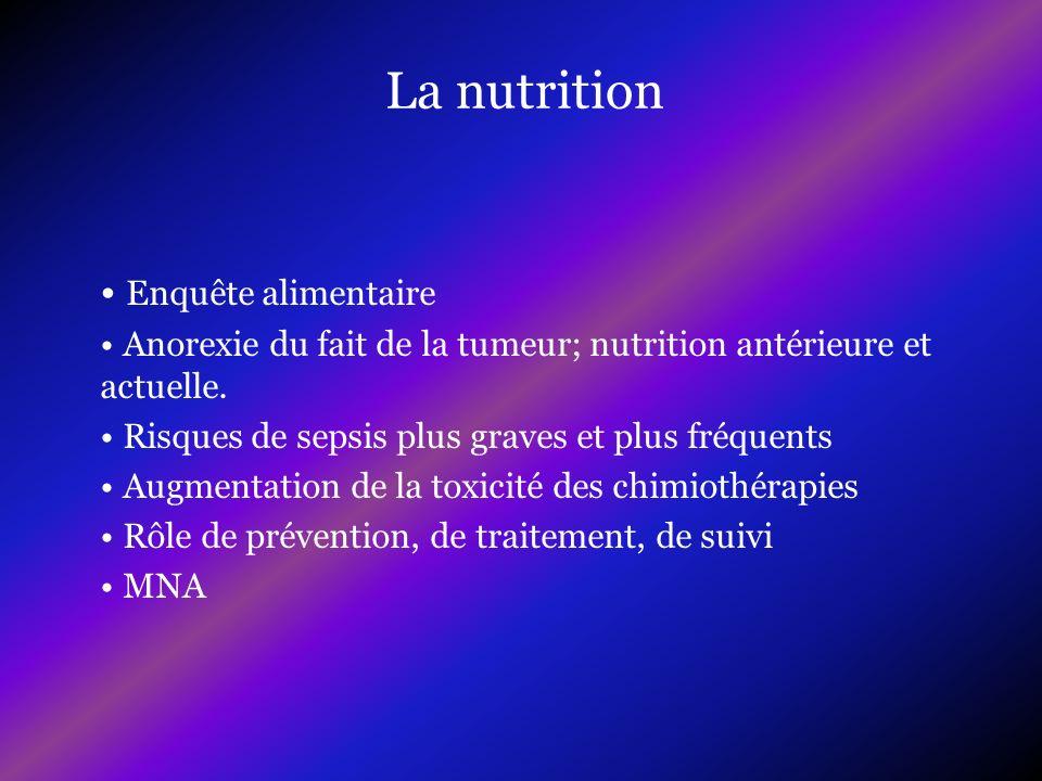 La nutrition Enquête alimentaire