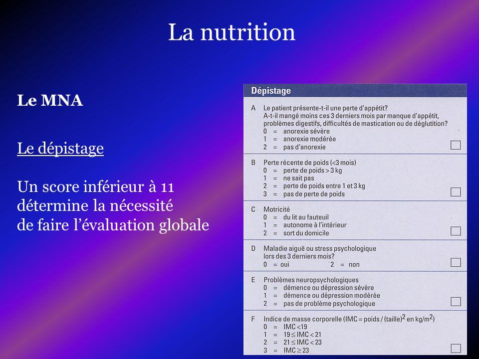 La nutrition Le dépistage Le MNA Un score inférieur à 11