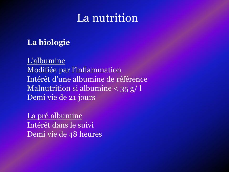 La nutrition La biologie L'albumine Modifiée par l'inflammation
