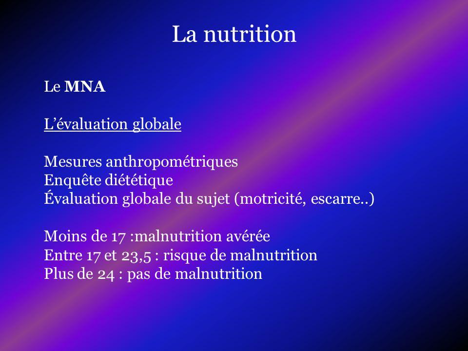 La nutrition Le MNA L'évaluation globale Mesures anthropométriques