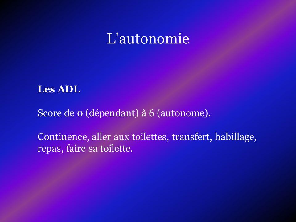 L'autonomie Les ADL Score de 0 (dépendant) à 6 (autonome).