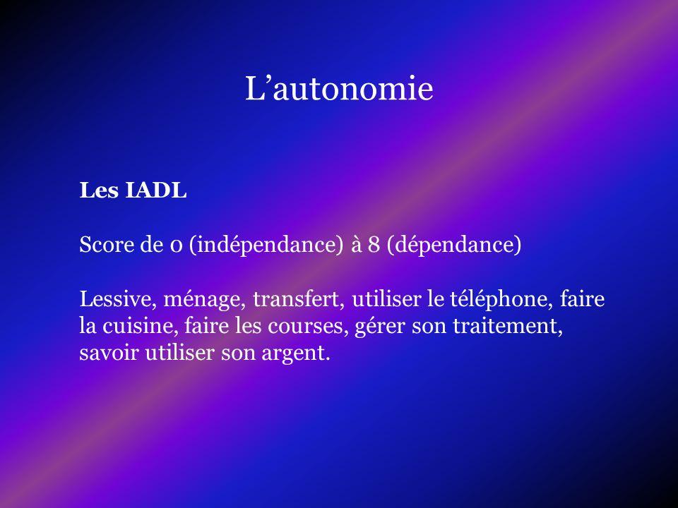L'autonomie Les IADL Score de 0 (indépendance) à 8 (dépendance)