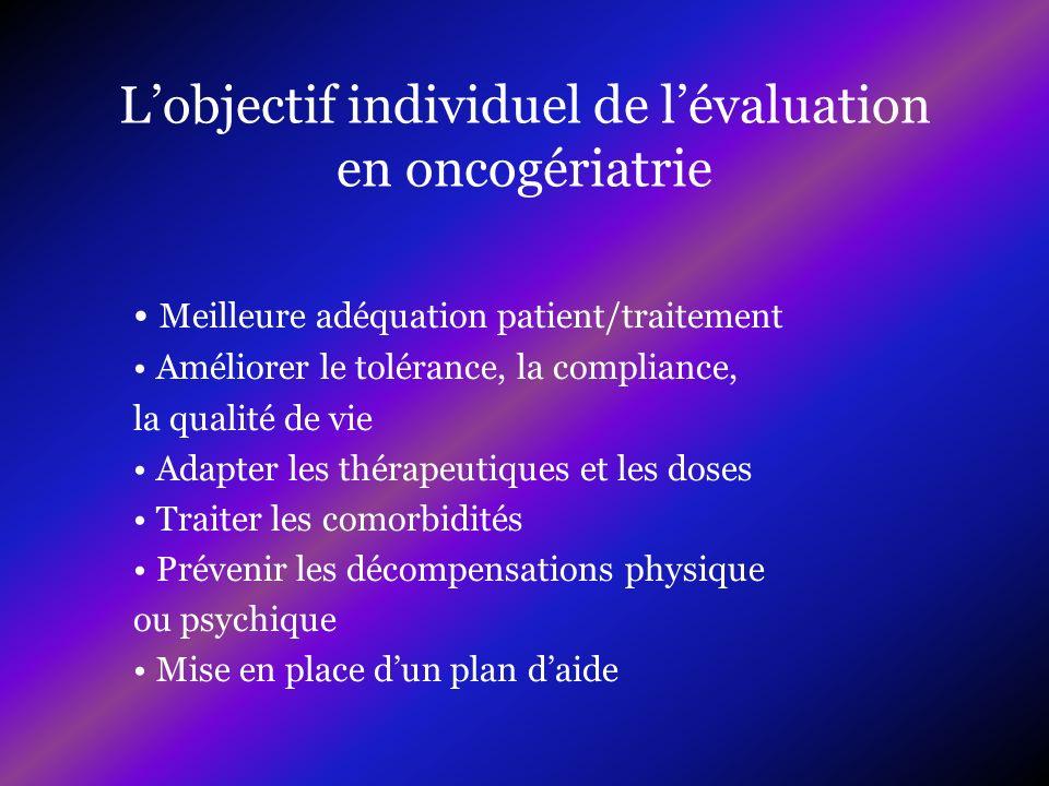 L'objectif individuel de l'évaluation en oncogériatrie