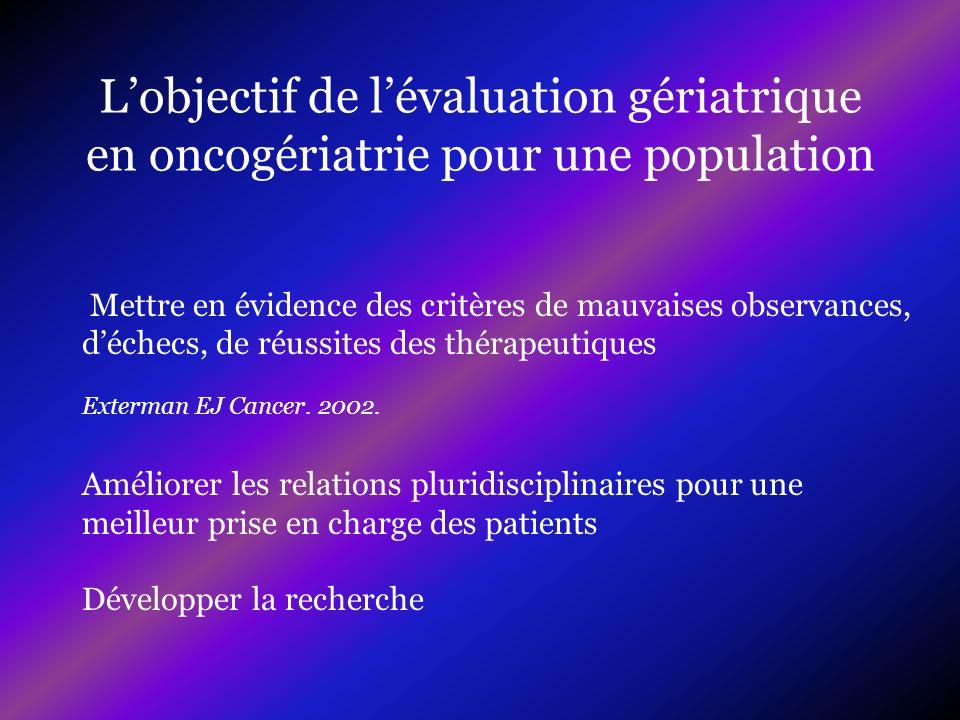 L'objectif de l'évaluation gériatrique en oncogériatrie pour une population