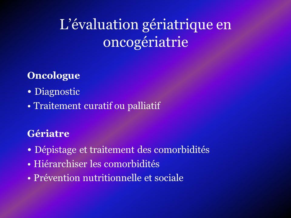L'évaluation gériatrique en oncogériatrie