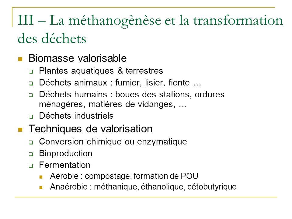 III – La méthanogènèse et la transformation des déchets