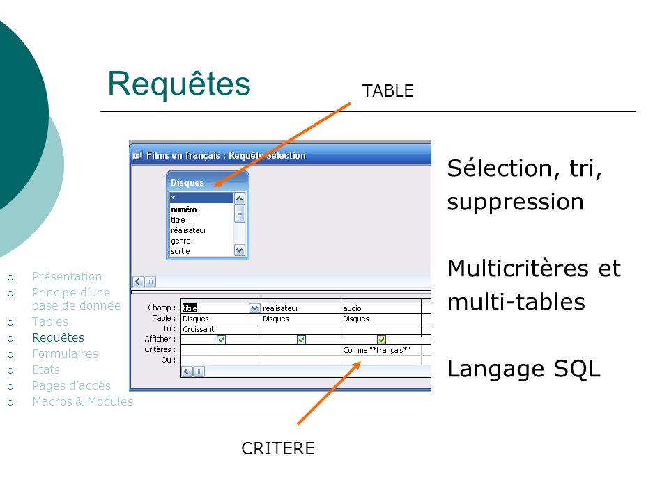 Requêtes Sélection, tri, suppression Multicritères et multi-tables
