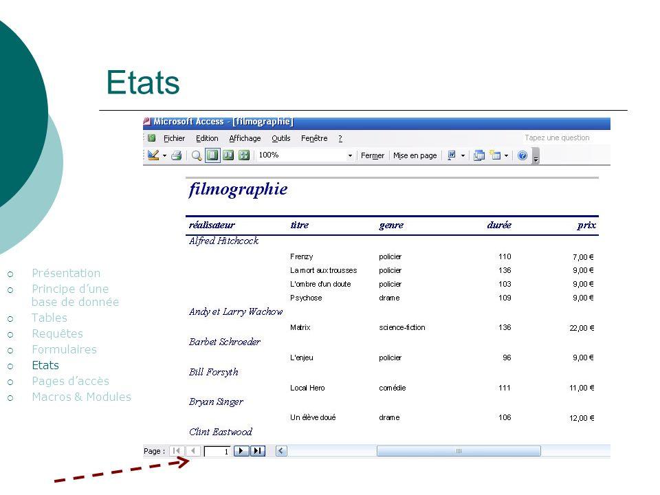 Etats Présentation Principe d'une base de donnée Tables Requêtes