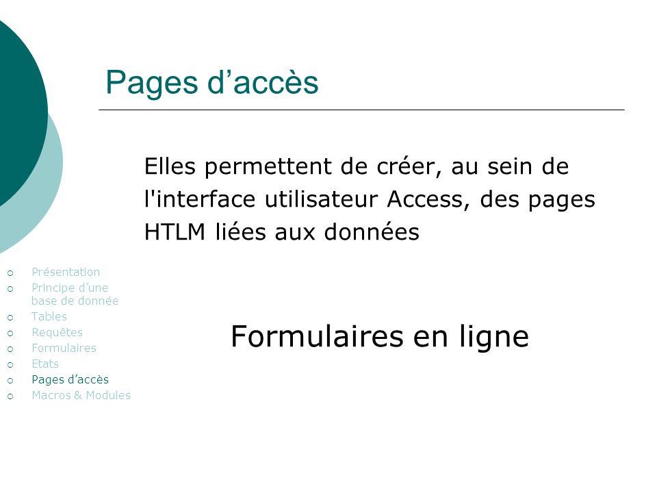 Pages d'accès Formulaires en ligne