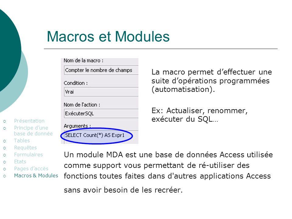 Macros et Modules La macro permet d'effectuer une suite d'opérations programmées (automatisation).