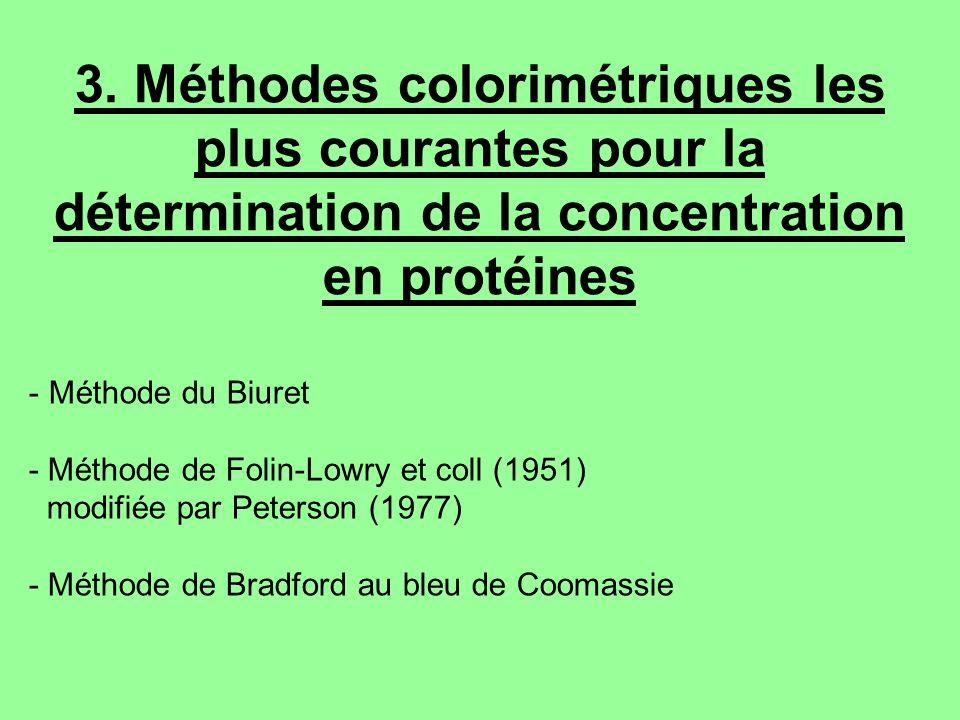 3. Méthodes colorimétriques les plus courantes pour la détermination de la concentration en protéines