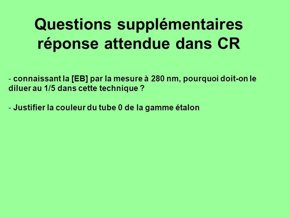 Questions supplémentaires réponse attendue dans CR