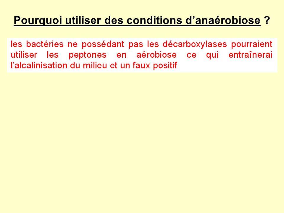 Pourquoi utiliser des conditions d'anaérobiose