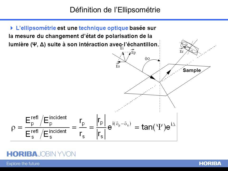 Définition de l'Ellipsométrie