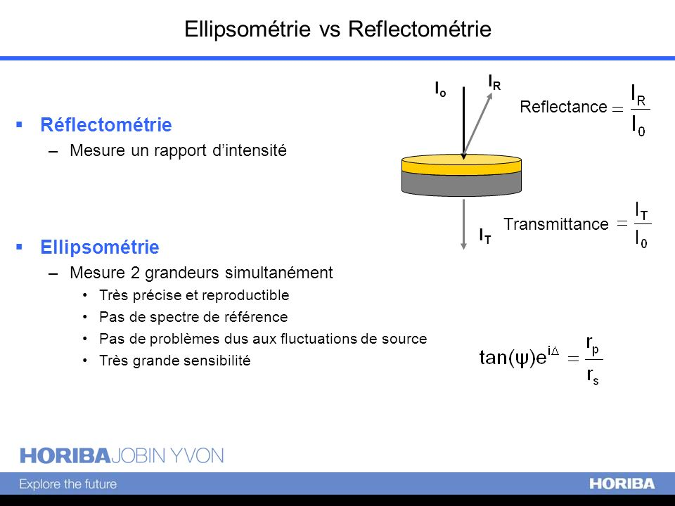 Ellipsométrie vs Reflectométrie