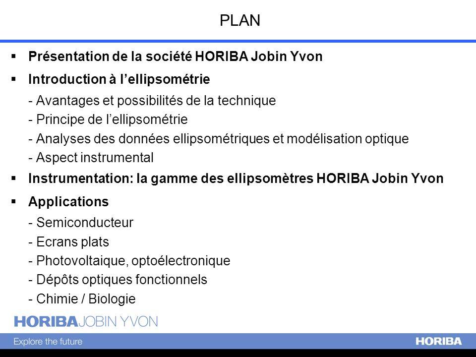PLAN Présentation de la société HORIBA Jobin Yvon
