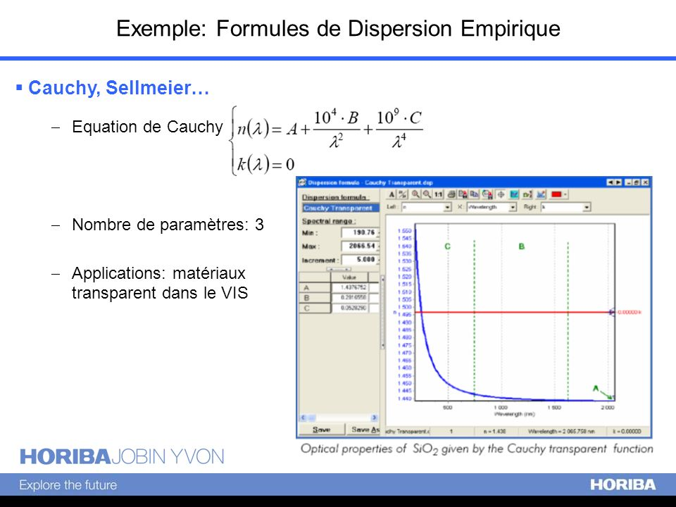 Exemple: Formules de Dispersion Empirique