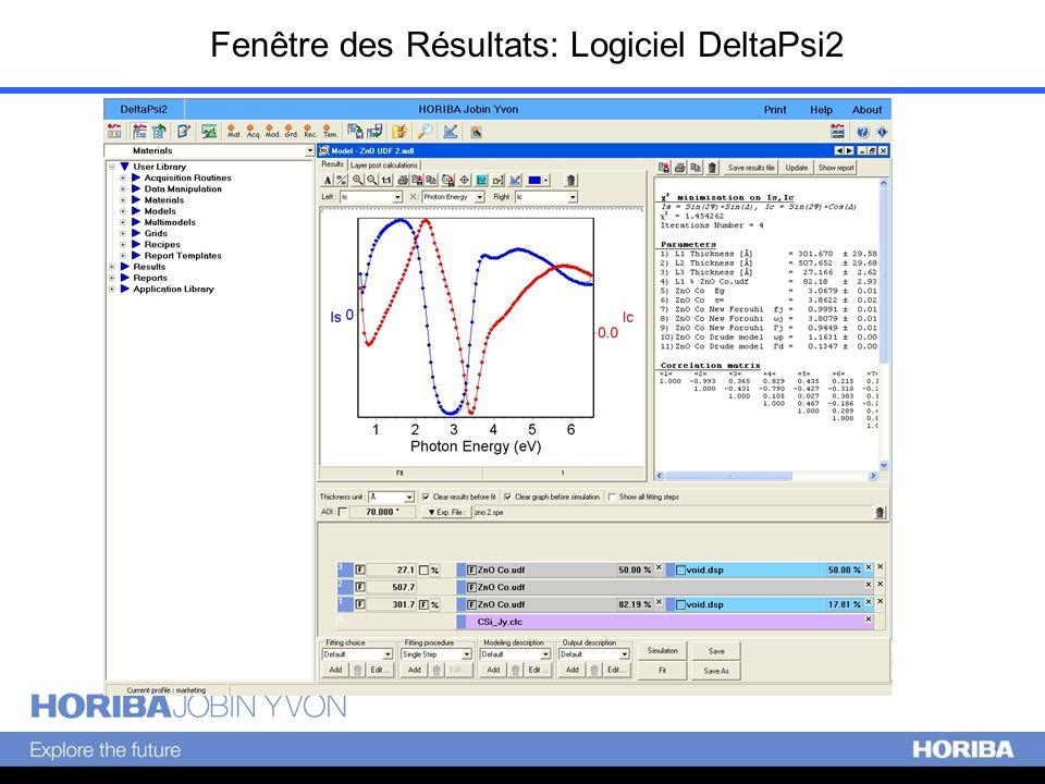 Fenêtre des Résultats: Logiciel DeltaPsi2