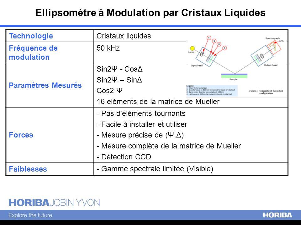 Ellipsomètre à Modulation par Cristaux Liquides