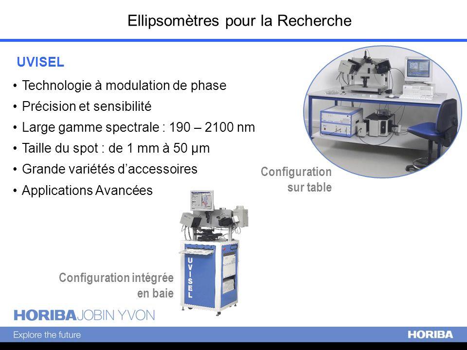 M lanie gaillet evry l ellipsom trie spectroscopique et for Sur la table application
