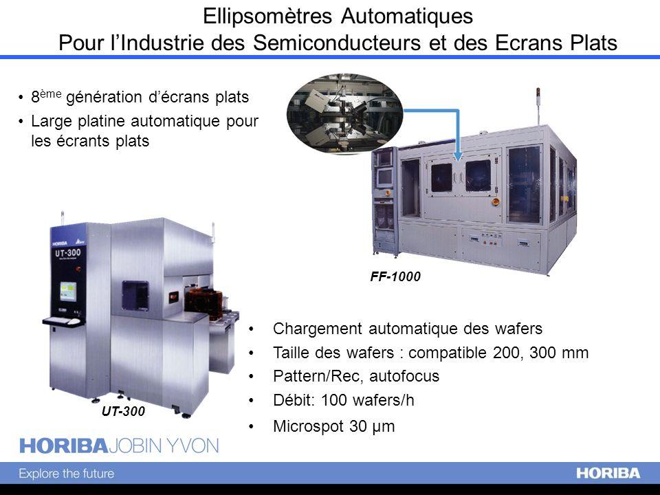 Ellipsomètres Automatiques Pour l'Industrie des Semiconducteurs et des Ecrans Plats