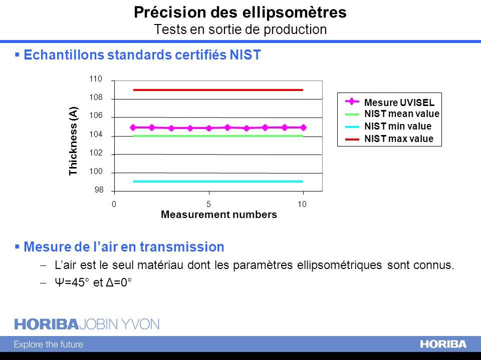 Précision des ellipsomètres Tests en sortie de production