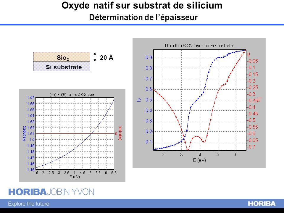 Oxyde natif sur substrat de silicium Détermination de l'épaisseur