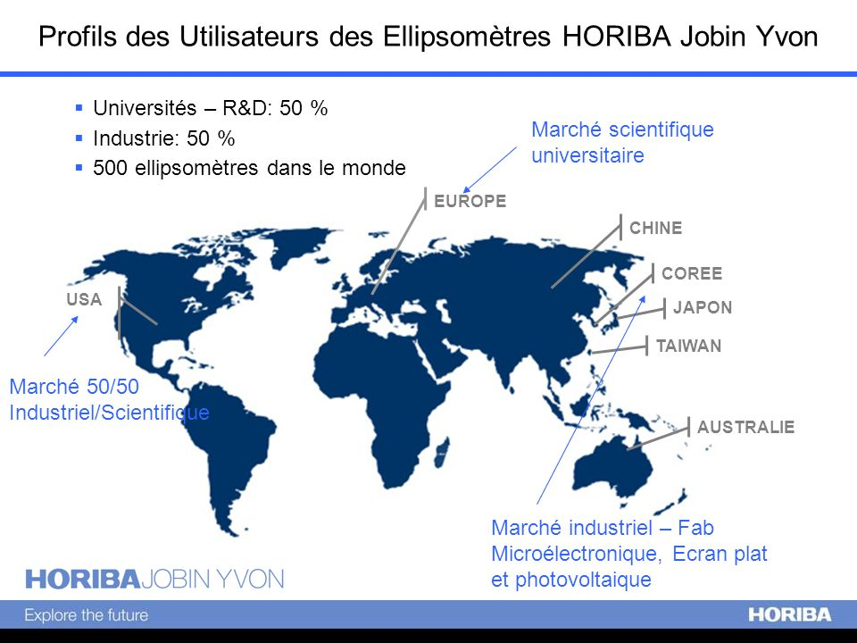 Profils des Utilisateurs des Ellipsomètres HORIBA Jobin Yvon